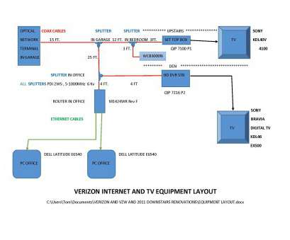 verizon fios wiring diagram Fios Wiring Diagram Valid Fios Wiring Diagram List Verizon Fios Wiring Diagram Diagram Verizon Fios Wiring Diagram Professional Fios Wiring Diagram Valid Fios Wiring Diagram List Verizon Fios Wiring Diagram Diagram Ideas