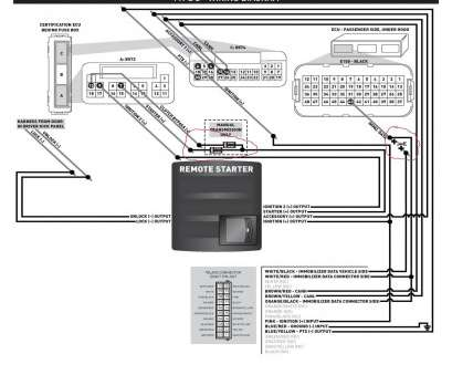 viper remote starter wiring diagram Viper Alarm Remote Start Wiring Diagram, viewki.me Viper Remote Starter Wiring Diagram Practical Viper Alarm Remote Start Wiring Diagram, Viewki.Me Photos