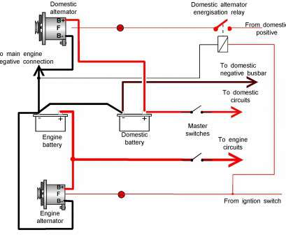 Volvo Penta Electrical Wiring Diagram New ... Unique Boat ... on
