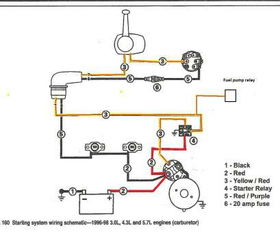 volvo penta 5.7 starter wiring diagram Volvo Penta Starter Wiring Diagram Digital Motor, Pinterest Inside Diagrams 13 Fantastic Volvo Penta, Starter Wiring Diagram Collections
