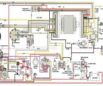Volvo Penta Wiring Diagrams | Wiring Diagram on
