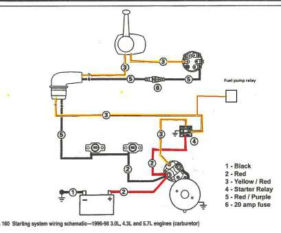 17 Perfect Volvo Truck Starter Wiring Diagram Solutions