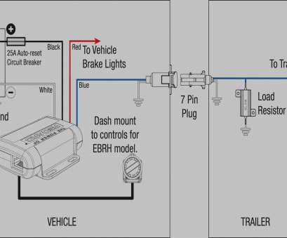 Voyager Trailer Brake Controller Wiring Diagram New Tekonsha Voyager Brake Controller Wiring Diagram Awesome Free Image 1 Or Galleries