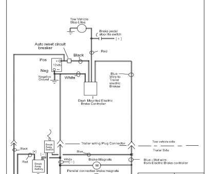 Voyager Trailer Brake Controller Wiring Diagram Simple Voyager Trailer Brake Controller Wiring Diagram, Autoctono.Me Photos