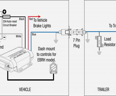 15 Nice Voyager Trailer Brake Wiring Diagram Collections