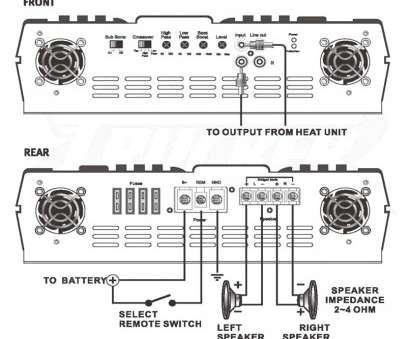 what gauge speaker wire for 4 channel amp 2 Channel, Wiring Diagram Sample, Wiring Diagram Collection What Gauge Speaker Wire, 4 Channel Amp Simple 2 Channel, Wiring Diagram Sample, Wiring Diagram Collection Photos