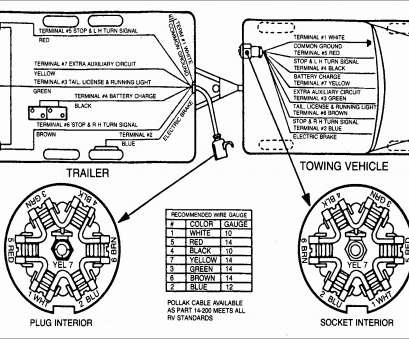 what gauge wire for 24 volt trolling motor motorguide 24 volt trolling motor wiring diagram beautiful 24 36 24 volt battery wiring diagram motorguide What Gauge Wire, 24 Volt Trolling Motor Simple Motorguide 24 Volt Trolling Motor Wiring Diagram Beautiful 24 36 24 Volt Battery Wiring Diagram Motorguide Pictures