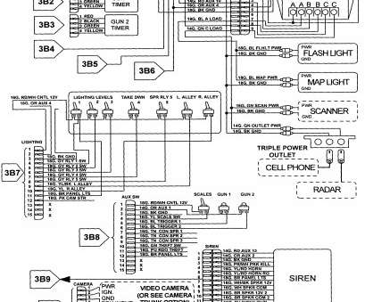 whelen freedom lightbar wiring diagram Whelen Freedom Lightbar Wiring Diagram Rate Exelent Whelen Liberty Wiring Diagram Image Collection Electrical Whelen Freedom Lightbar Wiring Diagram Brilliant Whelen Freedom Lightbar Wiring Diagram Rate Exelent Whelen Liberty Wiring Diagram Image Collection Electrical Images
