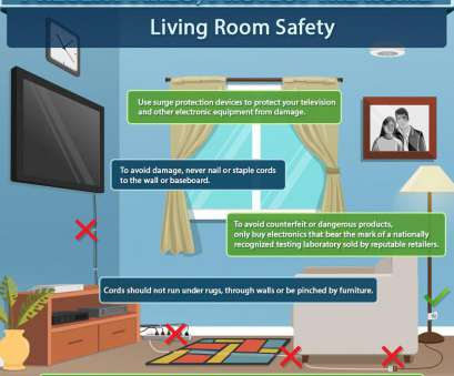 when is wire size in electrical hazard ESFI Fire Prevention Week 2015, Living Room Safety When Is Wire Size In Electrical Hazard Nice ESFI Fire Prevention Week 2015, Living Room Safety Pictures