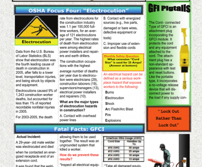 "when is wire size in electrical hazard OSHA Focus Four: ""Electrocution"" Fatal Facts: GFCI When Is Wire Size In Electrical Hazard New OSHA Focus Four: ""Electrocution"" Fatal Facts: GFCI Solutions"