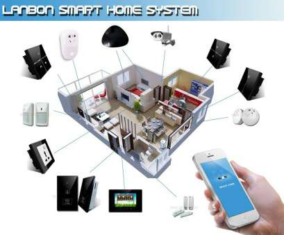 12 Brilliant Wifi Using Home Electrical Wiring Galleries