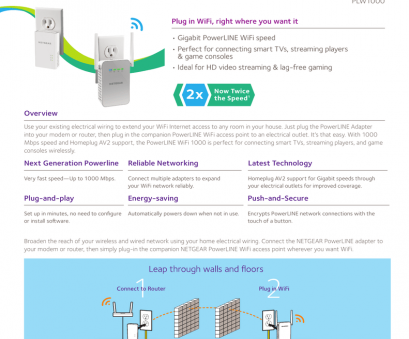 wifi using home electrical wiring PowerLINE WiFi 1000, manualzz.com Wifi Using Home Electrical Wiring Practical PowerLINE WiFi 1000, Manualzz.Com Galleries
