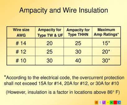 wire awg amp rating HOW TO SIZE ELECTRICAL CIRCUITS -, download Wire, Amp Rating Nice HOW TO SIZE ELECTRICAL CIRCUITS -, Download Ideas