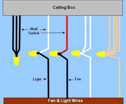 wire ceiling fan light dual switch ceiling, red wire ceiling, ideas rh coronadazecharters, red wire ceiling, dual switch Wire Ceiling, Light Dual Switch Brilliant Ceiling, Red Wire Ceiling, Ideas Rh Coronadazecharters, Red Wire Ceiling, Dual Switch Galleries