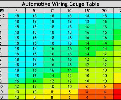 wire gauge for 10 amps dc Wire Size, 12 Volt 10,, WIRE Center • Wire Gauge, 10 Amps Dc Simple Wire Size, 12 Volt 10,, WIRE Center • Pictures