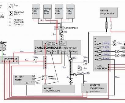 wire gauge 15 amps Ampere Gauge Wiring Diagram Beautiful Wiring Diagram, Rv Electrical, Typical Wiring Diagram Best Od Wire Gauge 15 Amps Most Ampere Gauge Wiring Diagram Beautiful Wiring Diagram, Rv Electrical, Typical Wiring Diagram Best Od Solutions