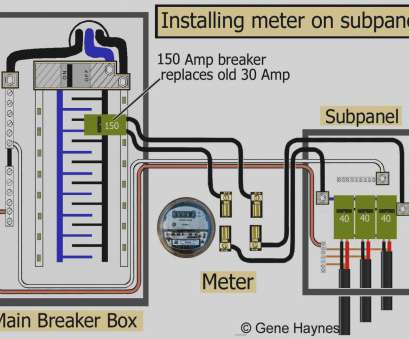 wire gauge for 150 amp panel How to Install A Subpanel Main, New Wire Diagram Autoctono Me Of, Amp Sub Wire Gauge, 150, Panel Cleaver How To Install A Subpanel Main, New Wire Diagram Autoctono Me Of, Amp Sub Collections