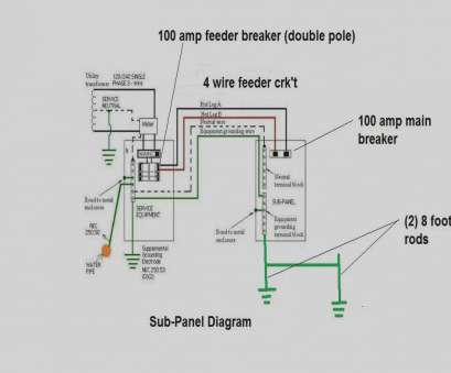 wire gauge for 50 amp sub panel Sub Panel Wiring Diagram Elegant Generous Breaker Wire Size And Wire Gauge, 50, Sub Panel Creative Sub Panel Wiring Diagram Elegant Generous Breaker Wire Size And Images