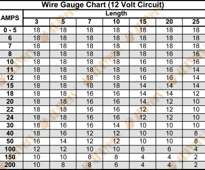 wire gauge amps calculator 12v 4DIYers, Wire Gage Chart 17 Brilliant Wire Gauge Amps Calculator 12V Galleries