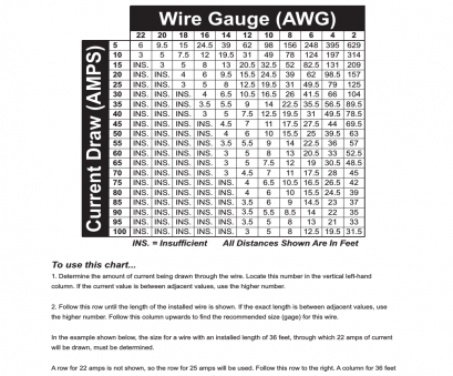 wire gauge amps length Current draw (amps), Wire gauge (awg), Wire gauge calculation chart, Whelen 295HFSA7 User Manual, Page, 8 15 Cleaver Wire Gauge Amps Length Ideas