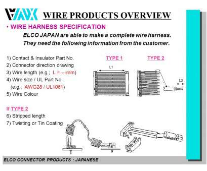 wire gauge amps length elco connector products japanese, connector products overview rh slideplayer, Wire Size Amps Wire Size Wire Gauge Amps Length Simple Elco Connector Products Japanese, Connector Products Overview Rh Slideplayer, Wire Size Amps Wire Size Images