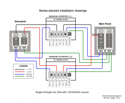 wire gauge 100 amps sub panel main panel to, panel wiring diagram wiring diagram rh eclecticstyle me, 100, Sub Panel Wire Size 3 Wire, Panel Wire Gauge, Amps, Panel Fantastic Main Panel To, Panel Wiring Diagram Wiring Diagram Rh Eclecticstyle Me, 100, Sub Panel Wire Size 3 Wire, Panel Ideas