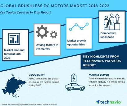 wire gauge calculator 24vdc global brushless dc motors market, industry insights by rh businesswire, Wire Gauge Calculator, DC DC Wire Ampacity Chart Wire Gauge Calculator 24Vdc Cleaver Global Brushless Dc Motors Market, Industry Insights By Rh Businesswire, Wire Gauge Calculator, DC DC Wire Ampacity Chart Images