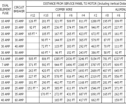 wire gauge calculator ac popular awesome, wire sizing chart amps  vignette electrical diagram rh itseo