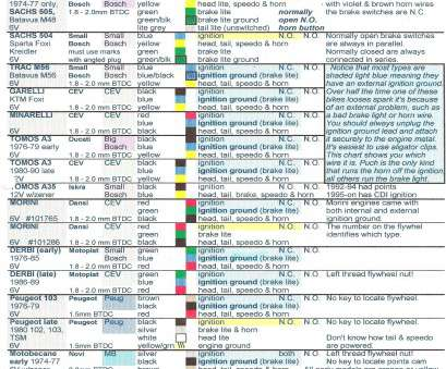 wire gauge calculator car audio automotive wiring diagram color codes wikiduh, electronic color code toyota automotive electrical wire gauge chart Wire Gauge Calculator, Audio Professional Automotive Wiring Diagram Color Codes Wikiduh, Electronic Color Code Toyota Automotive Electrical Wire Gauge Chart Pictures