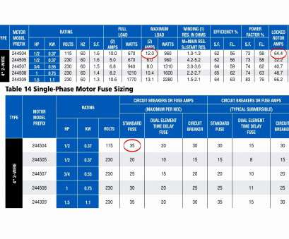 Wire Gauge Calculator Formula Practical    , Load