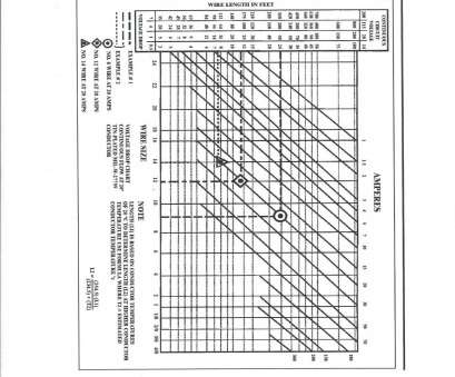 wire gauge calculator online Right click on these, save them, should come in handy Wire Gauge Calculator Online Simple Right Click On These, Save Them, Should Come In Handy Pictures
