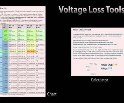 Wire Gauge Calculator Watts Popular Calculation Of Cable