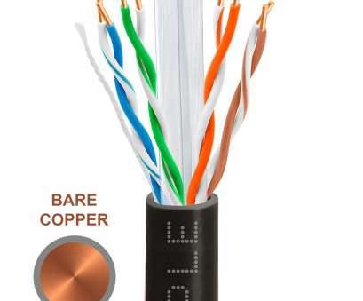 wire gauge chart diameter stranded cat6 bulk ethernet cable 23awg bare copper 550mhz 1000feet black rh cmple, Stranded Wire Gauge Chart Electrical Wire Size, Amps Wire Gauge Chart Diameter Stranded Perfect Cat6 Bulk Ethernet Cable 23Awg Bare Copper 550Mhz 1000Feet Black Rh Cmple, Stranded Wire Gauge Chart Electrical Wire Size, Amps Images