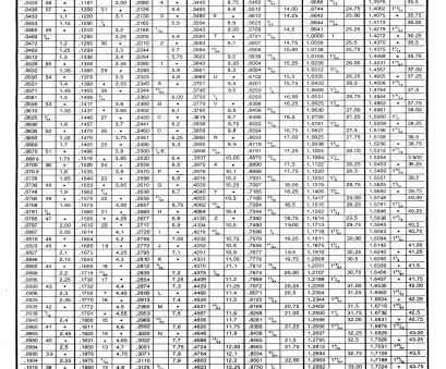 wire gauge converter metric ... Decimal To Gauge Conversion Chart Large size Wire Gauge Converter Metric Creative ... Decimal To Gauge Conversion Chart Large Size Photos