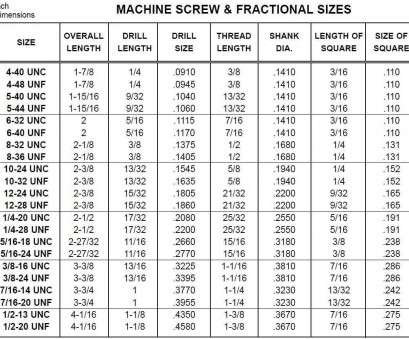 wire gauge drill bit size chart Drill, Size Conversion Chart Choice Image Free, Chart Examples Wire Gauge Drill, Size Chart Nice Drill, Size Conversion Chart Choice Image Free, Chart Examples Collections