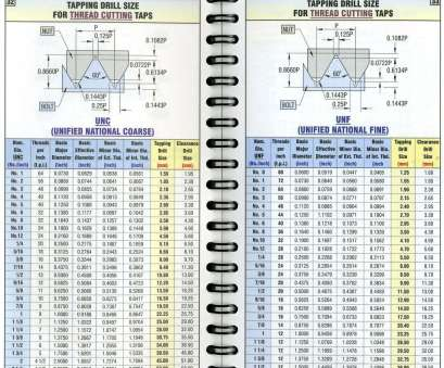 wire gauge drill bit size chart Tap Drill Size Chart, drills in 1 64 0 0156 increments, metric drills in 0, 0 004 Wire Gauge Drill, Size Chart Brilliant Tap Drill Size Chart, Drills In 1 64 0 0156 Increments, Metric Drills In 0, 0 004 Collections