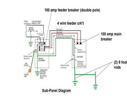 wire gauge from amp to sub 30, sub panel wiring diagram, to wire a 50, breaker soundr us rh Wire Gauge From, To Sub Most 30, Sub Panel Wiring Diagram, To Wire A 50, Breaker Soundr Us Rh Ideas