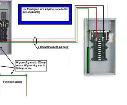 wire gauge from amp to sub How To Install A Subpanel Main, New Wire Diagram Autoctono Me And Wire Gauge From, To Sub Creative How To Install A Subpanel Main, New Wire Diagram Autoctono Me And Images