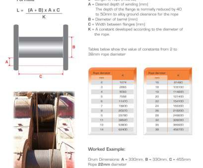 15 Top Wire Gauge Length Calculator Ideas
