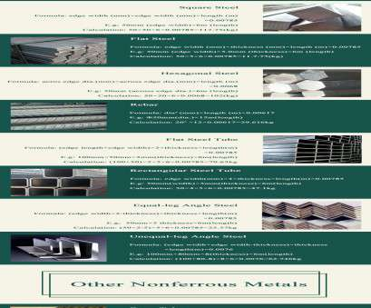 wire gauge length calculator Sheet Metal Gauge Thickness Chart Luxury Image Result, Wire Wire Gauge Length Calculator Best Sheet Metal Gauge Thickness Chart Luxury Image Result, Wire Pictures