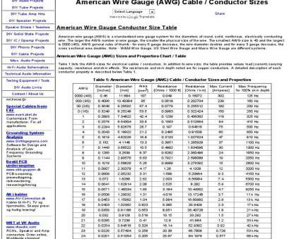 wire gauge amp rating calculator nec wire size chart, Mersn.proforum.co Wire Gauge, Rating Calculator Perfect Nec Wire Size Chart, Mersn.Proforum.Co Ideas