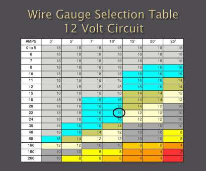 19 Nice Wire Gauge Selection Formula Collections