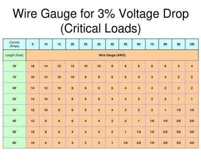 wire gauge size amp load Marine Electrical Systems on Auxiliary Sailboats -, download Wire Gauge Size, Load Nice Marine Electrical Systems On Auxiliary Sailboats -, Download Images