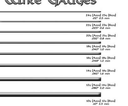 wire gauge thickness table defining a style series 8 gauge wire redesigns your home with more rh alcalorimpresiones, Wire Gauge Calculator Wire Gauge Rating Wire Gauge Thickness Table Perfect Defining A Style Series 8 Gauge Wire Redesigns Your Home With More Rh Alcalorimpresiones, Wire Gauge Calculator Wire Gauge Rating Ideas
