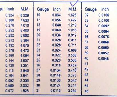 wire gauge thickness table wire gauge to inches convert wire center u2022 rh gogowire co Stainless Steel Gauge Thickness Metal Gauge Conversion Chart Wire Gauge Thickness Table Best Wire Gauge To Inches Convert Wire Center U2022 Rh Gogowire Co Stainless Steel Gauge Thickness Metal Gauge Conversion Chart Solutions