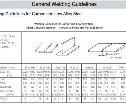 Wire Gauge To Mm Sheet Perfect Weight Calculation Formula Of