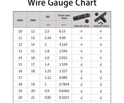 wire gauge to mm uk electrical wire size chart in mm unique image result, wire gauge rh arandorastarwales us electrical Wire Gauge To Mm Uk Creative Electrical Wire Size Chart In Mm Unique Image Result, Wire Gauge Rh Arandorastarwales Us Electrical Collections