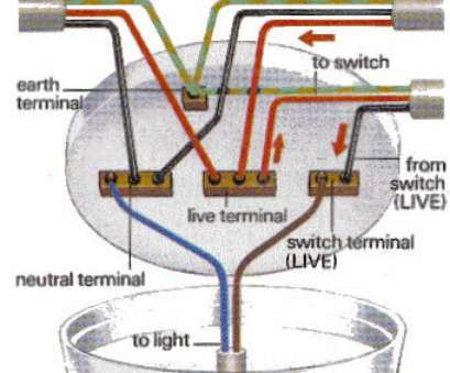 wire in a ceiling light Three, Switch Wiring Diagram Ceiling, Copy To Light, Of Wire In A Ceiling Light Cleaver Three, Switch Wiring Diagram Ceiling, Copy To Light, Of Photos