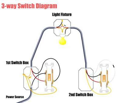 wire new light fixture switch Multiple Light Fixture Wiring Diagram, For 3, And Wire Three Switch Wire, Light Fixture Switch Simple Multiple Light Fixture Wiring Diagram, For 3, And Wire Three Switch Pictures