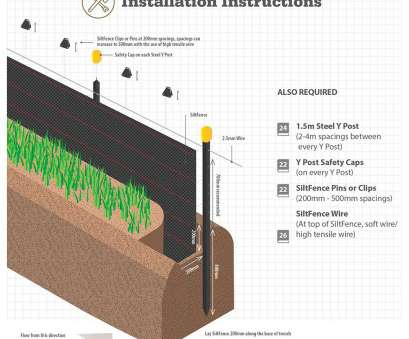 wire mesh reinforced silt fence View, installation animation here Wire Mesh Reinforced Silt Fence Best View, Installation Animation Here Pictures